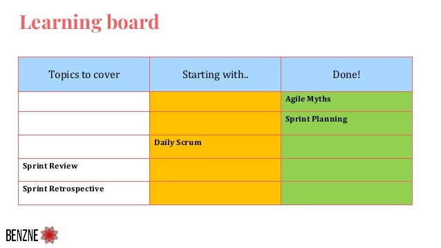 Topics to cover Starting with.. Done! Agile Myths Sprint Planning Daily Scrum Sprint Review Sprint Retrospective Learning ...