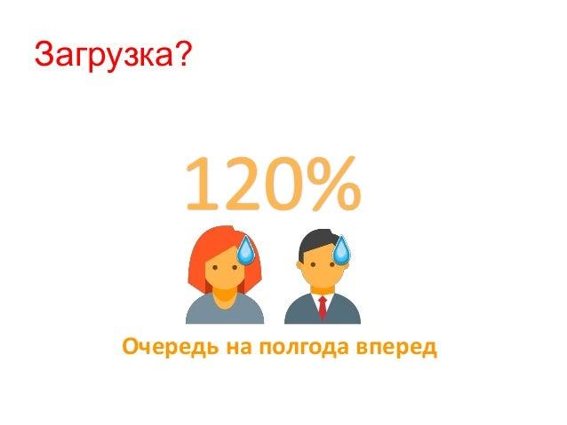 Загрузка? 120% Очередь на полгода вперед