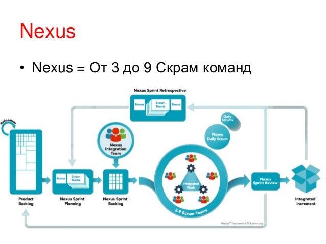 Nexus • Nexus = От 3 до 9 Скрам команд