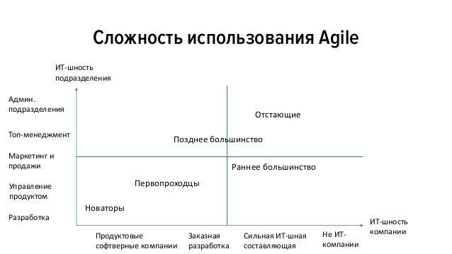 4. Выводы и прогнозы 1. Agile-подходы продолжают распространение и выходят за пределы ИТ (как в неИТшные подразделения, та...