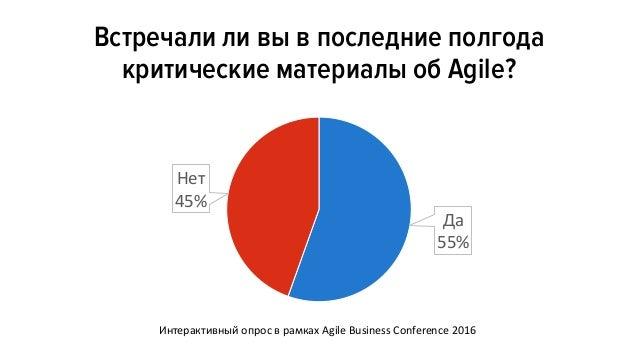 Встречали ли вы в последние полгода критические материалы об Agile? Да 55% Нет 45% Интерактивный опрос в рамках Agile Busi...