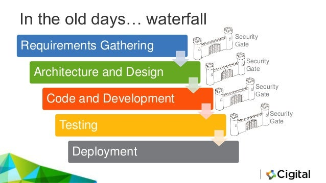 Agile security - Getting it right from the start Slide 3