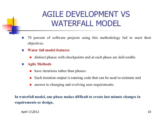 Agile software development for Agile methodology vs waterfall method