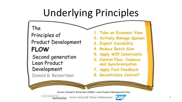 Agile software engineering and design thinking efficiency for Armin heinzl