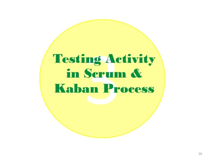Testing Activity  in Scrum &Kaban Process                   16