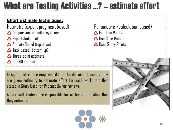 What are Testing Activities …? – estimate effortEffort Estimate techniques:Heuristic (expert judgment based)              ...