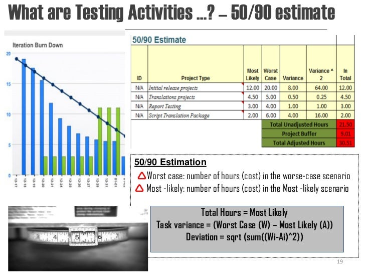 What are Testing Activities …? – 50/90 estimate                  50/90 Estimation                  Worst case: number of ...