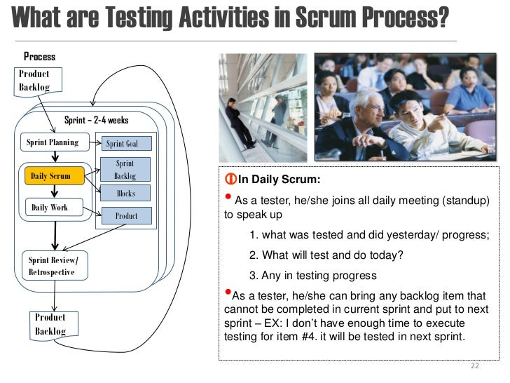 What are Testing Activities in Scrum Process? ProcessProductBacklog           Sprint – 2-4 weeks Sprint Planning      Spri...