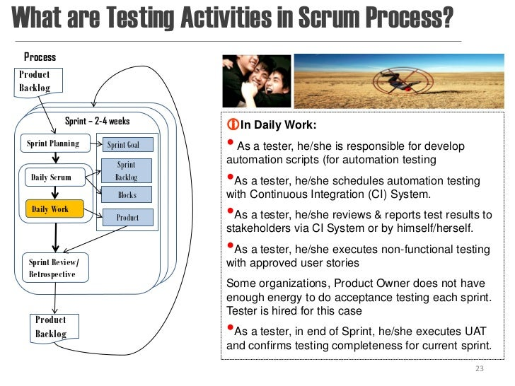 What are Testing Activities in Scrum Process? ProcessProductBacklog           Sprint – 2-4 weeks       In Daily Work: Spr...