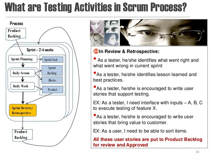 What are Testing Activities in Scrum Process? ProcessProductBacklog           Sprint – 2-4 weeks       In Review & Retros...