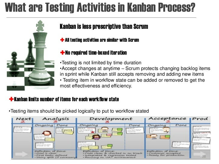 What are Testing Activities in Kanban Process?                         Kanban is less prescriptive than Scrum             ...