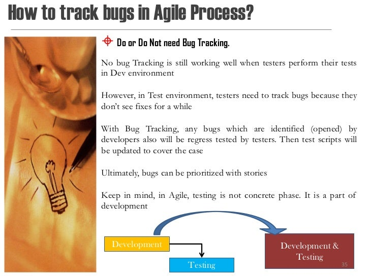 How to track bugs in Agile Process?              Do or Do Not need Bug Tracking.             No bug Tracking is still wor...
