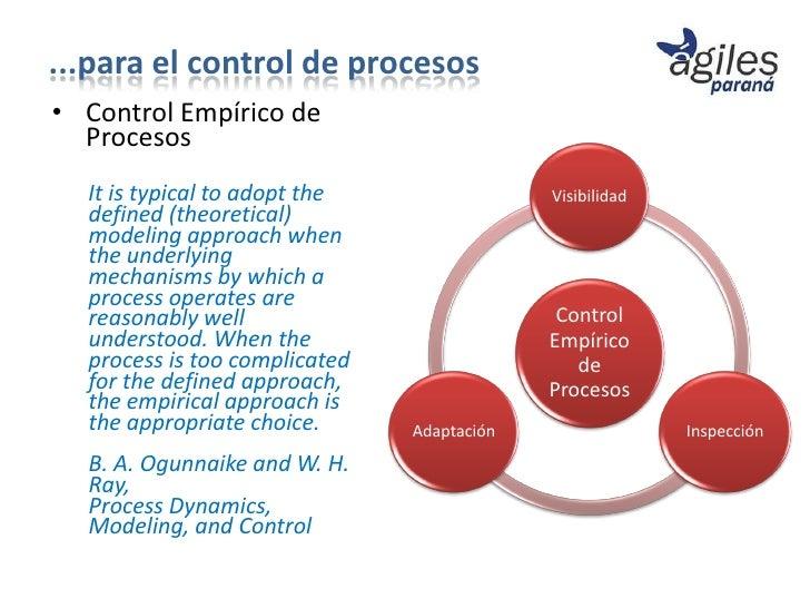 ...para el control de procesos• Control Empírico de  Procesos  It is typical to adopt the                Visibilidad  defi...