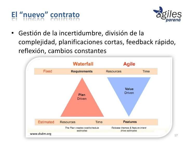 """El """"nuevo"""" contrato• Gestión de la incertidumbre, división de la  complejidad, planificaciones cortas, feedback rápido,  r..."""