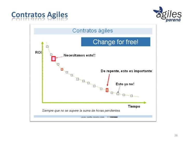 Contratos Agiles                   26
