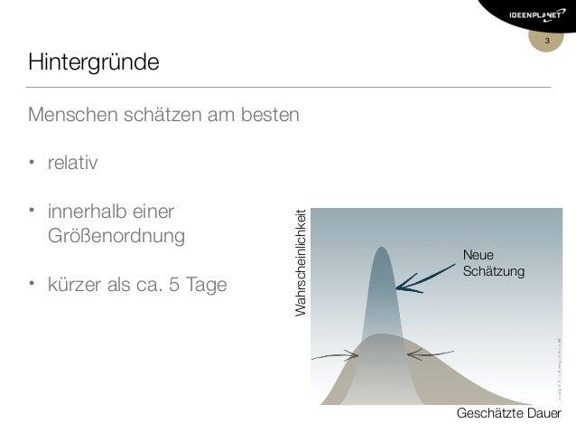 Agiles Schätzen Slide 3