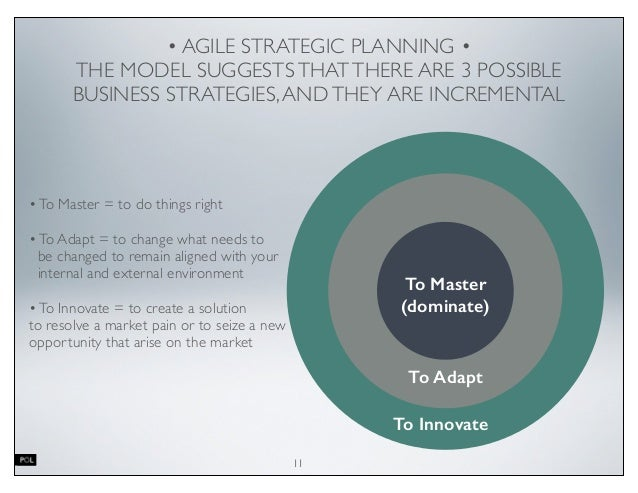 agile business plan