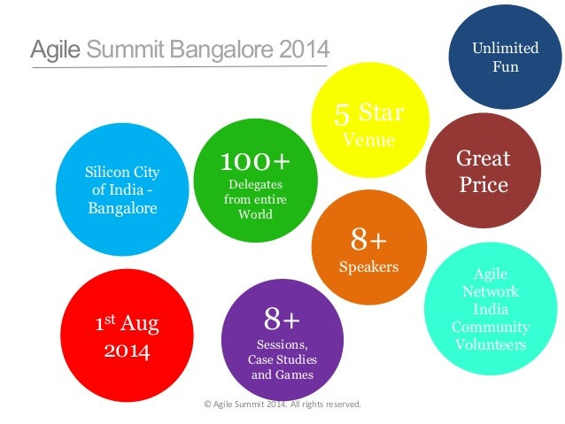 Silicon City of India - Bangalore Agile Summit Bangalore 2014 100+ Delegates from entire World 8+ Sessions, Case Studies a...