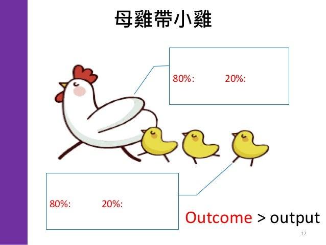 17 資深測試人員 80%: 手動, 20%: 自動 擅長做測試 資淺測試/開發人員 80%: 自動, 20%: 手動 擅長寫程式 團 隊 負 責 重 於 Q A 負 責 顧時程 Outcome > output