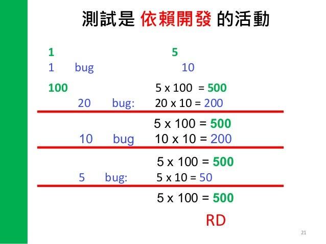 21 持 續 測 試 重 於 最 後 測 試 1 個測試個案, 要執行 5 分鐘 1 個 bug, 修復和重測要 10 分鐘 100 個測試個案: 5 x 100 = 500 分鐘 找到 20 個 bug: 20 x 10 = 200 分鐘 回...