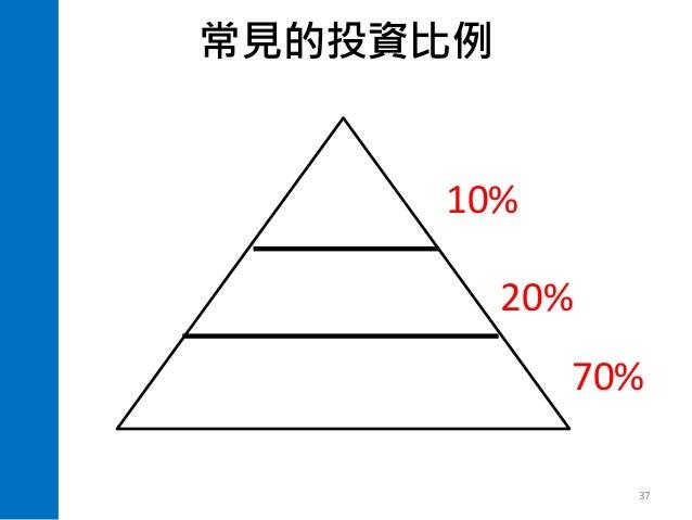37 畫面測試 整合測試 單元測試 10% 20% 70% 價 值 導 向 重 於 做 好 做 滿