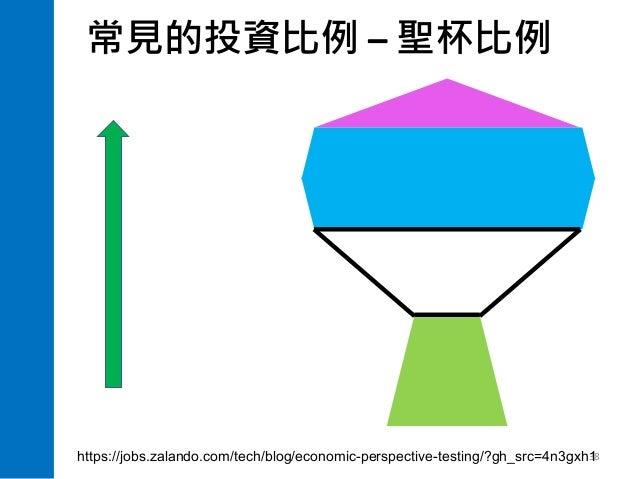 – 38 整合測試 單元測試 靜態測試 端到端 https://jobs.zalando.com/tech/blog/economic-perspective-testing/?gh_src=4n3gxh1 價 值 導 向 重 於 做 好 做 ...