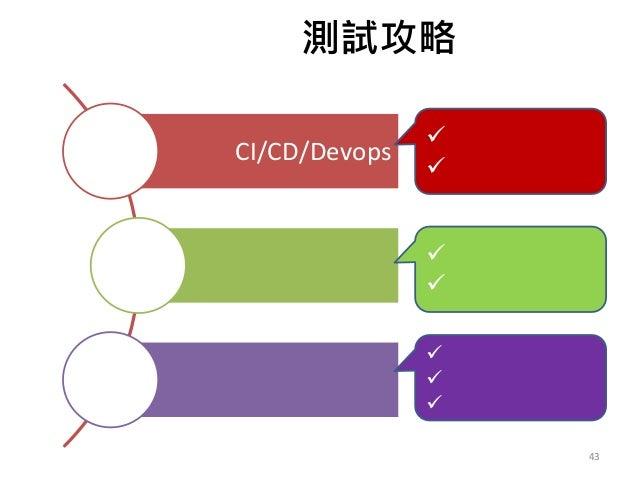 端到端 43 整合 CI/CD/Devops 先廣後深 提高投資報酬率 ü 安裝/移除 ü 昇版/降版 ü 主要功能 ü 細部功能 ü 不同環境 ü 不同系統設定 ü 不同整合產品