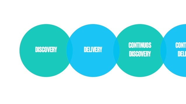 CONTINUOS DISCOVERY DISCOVERY DELIVERY CONT DELI