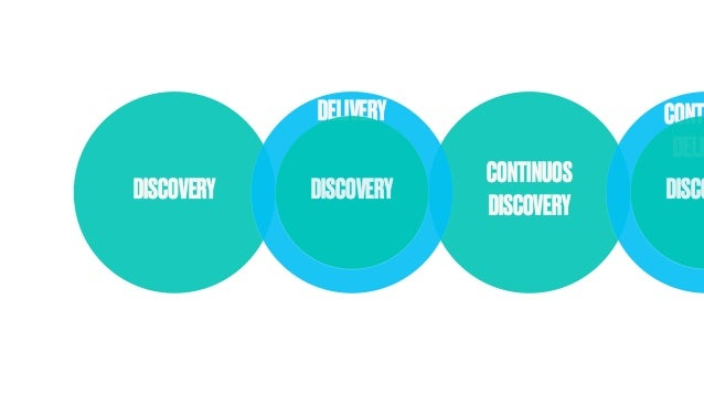 CONTINUOS DISCOVERY DISCOVERY DELIVERY CONT DELI DISCOVERY DISCO