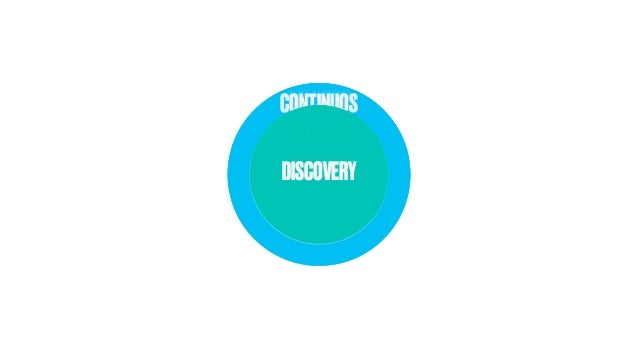 CONTINUOS DISCOVERY DISCOVERY DELIVERYCONTINUOS DELIVERY DISCOVERYDISCOVERY