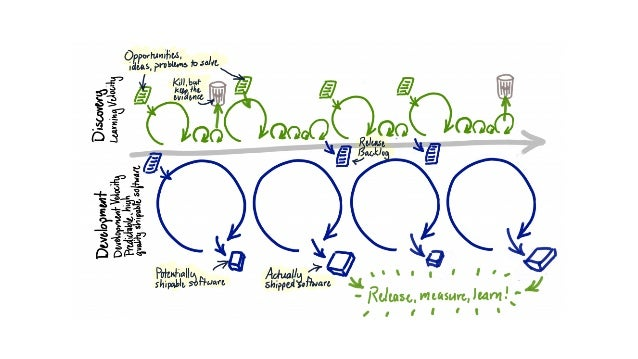 ADAPTING USABILITY INVESTIGATIONS FOR AGILE USER-CENTERED DESIGN DESIRÉE SY