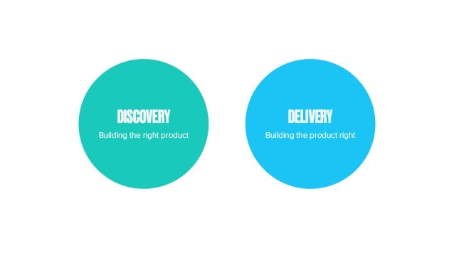 DISCOVERY Building the right product DELIVERY Building the product right