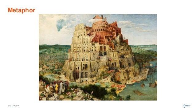 www.luxoft.com Metaphor