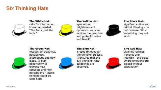 www.luxoft.com Six Thinking Hats