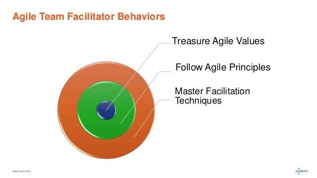 www.luxoft.com Agile Team Facilitator Behaviors Treasure Agile Values Follow Agile Principles Master Facilitation Techniqu...