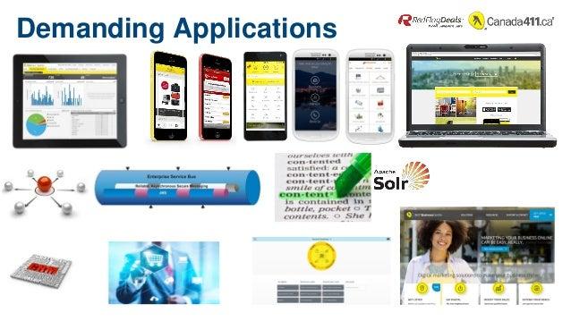 Demanding Applications