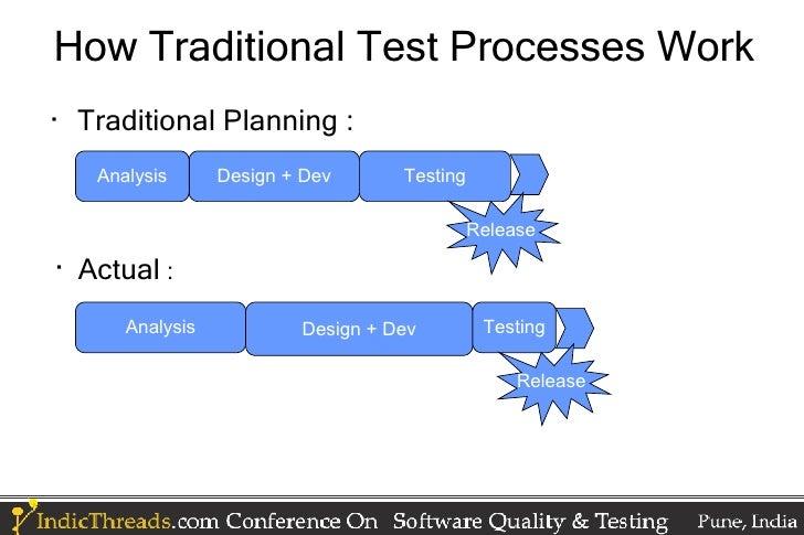 Agile testing principles and practices - Anil Karade Slide 3