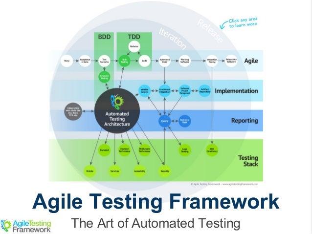 Agile Testing Framework The Art of Automated Testing
