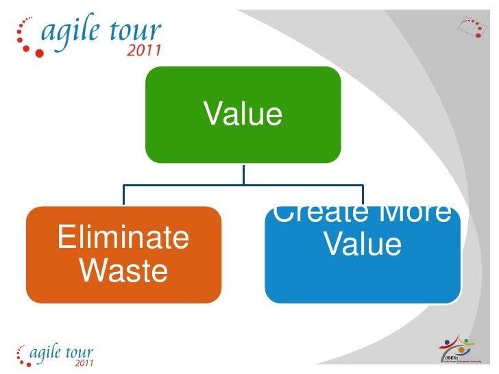 Creating value using Agile Methods- Nanda Lankalapalli Slide 2