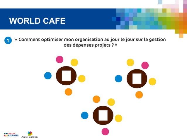 WORLD CAFE1    «Comment optimiser mon organisation au jour le jour sur la gestion                         des dépenses pr...