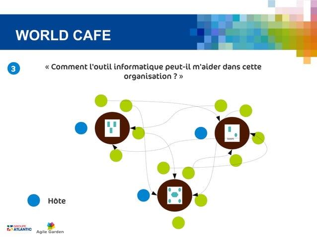 WORLD CAFE3   «Comment loutil informatique peut-il maider dans cette                         organisation?»            ...