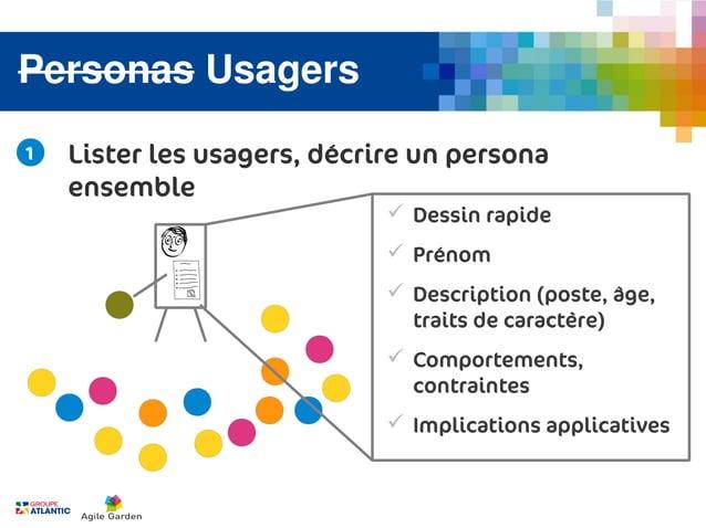 Personas Usagers1   Lister les usagers, décrire un persona    ensemble                              Dessin rapide        ...