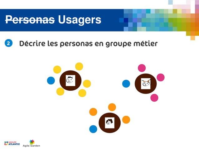 Personas Usagers2   Décrire les personas en groupe métier