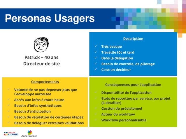 Personas Usagers                                                                 Description                              ...