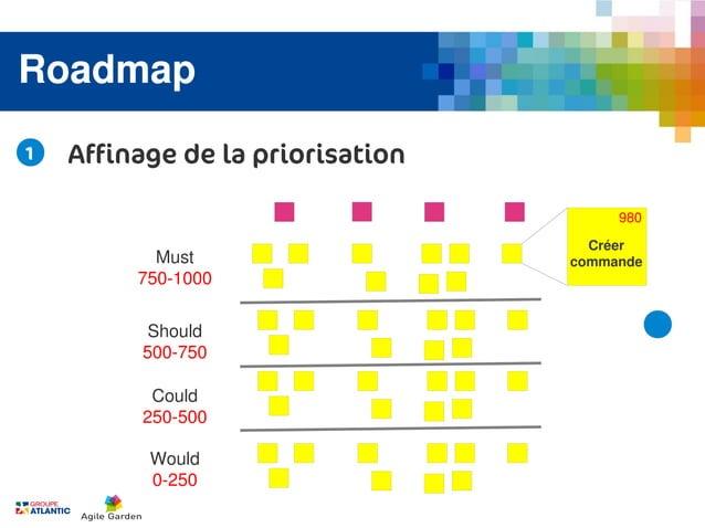 Roadmap1   Affinage de la priorisation                                       980                                    Créer ...