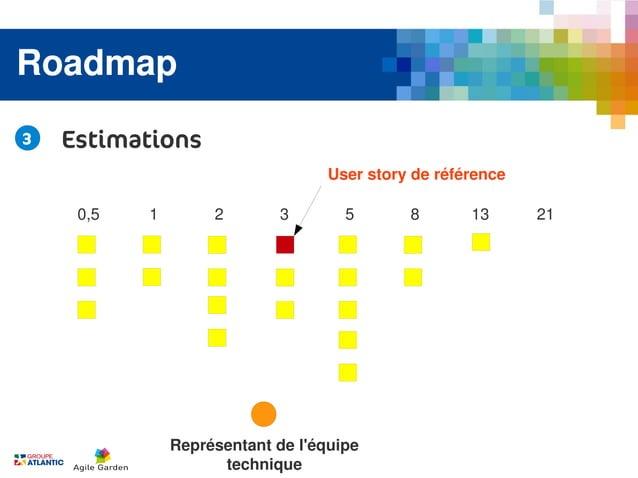 Roadmap3   Estimations                                   User story de référence     0,5   1        2       3        5    ...
