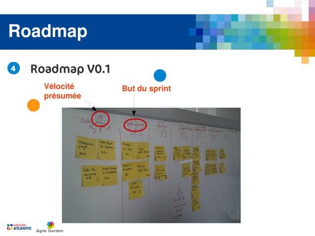 Roadmap4   Roadmap V0.1      Vélocité     But du sprint      présumée