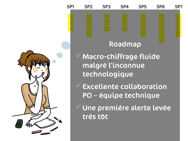 SP1     SP2   SP3   SP4   SP5   SP6   SP7                Roadmap       Macro-chiffrage fluide        malgré linconnue    ...