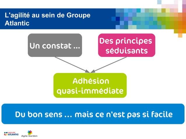 Lagilité au sein de GroupeAtlantic                              Des principes       Un constat ...                        ...