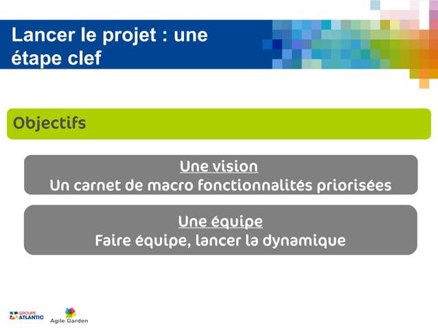 Lancer le projet : uneétape clefObjectifs                    Une vision    Un carnet de macro fonctionnalités priorisées  ...